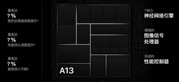 TSMC начнет производство процессоров Apple A13 в этом месяце