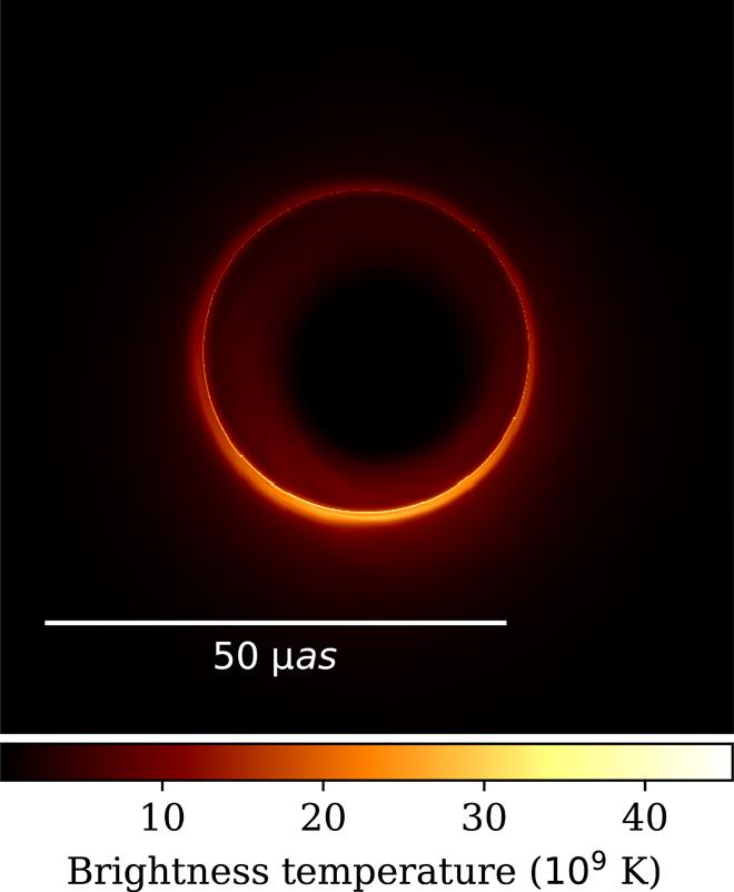 real black hole